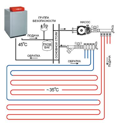 Заказать Монтаж систем отопления, теплый пол электро-водяной.