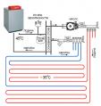 Монтаж систем отопления, теплый пол электро-водяной.